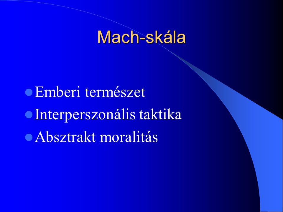 Machiavellizmus (Christie és Geis 1970) Moralizáló beállítódás: 1.