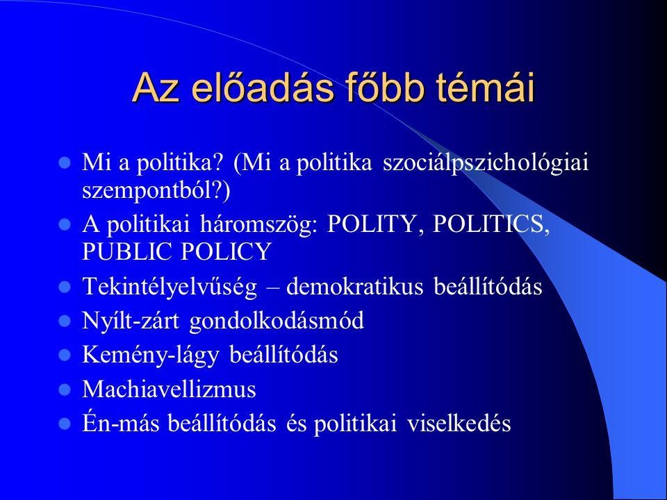 Egyén és politika Politikai szociál/pszichológiai összefüggések