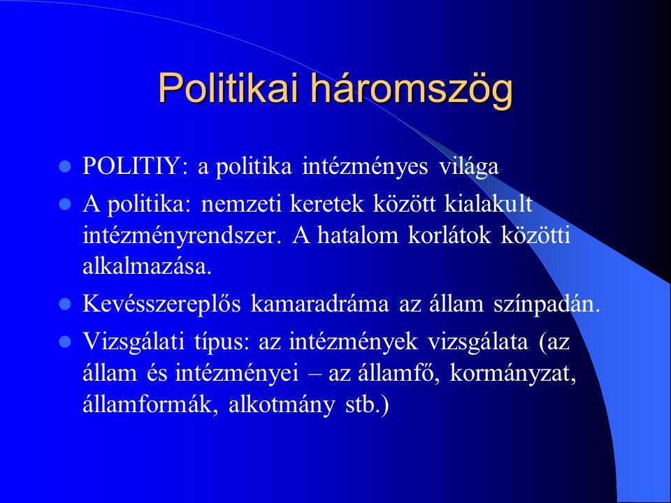 Mi a politika.