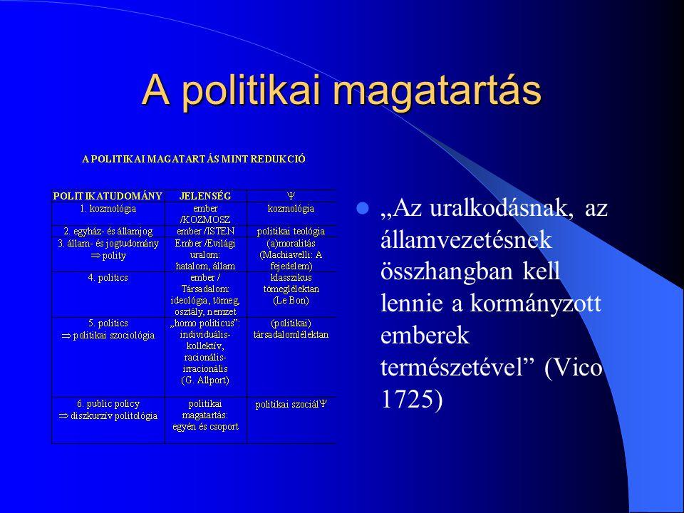 """Politikai háromszög és a pszichológia POLITY: hatalom, állam  (állam- és jogtudomány) politikai szociológia + társadalomlélektan POLITICS: ideológia, tömeg, osztály, nemzet – """"politikai ember : individuális/kollektív, racionális/irracionális  politikai társadalomlélektan PUBLIC POLICY: egyén és csoport, politikai magatartás  politikai szociál/pszichológia"""