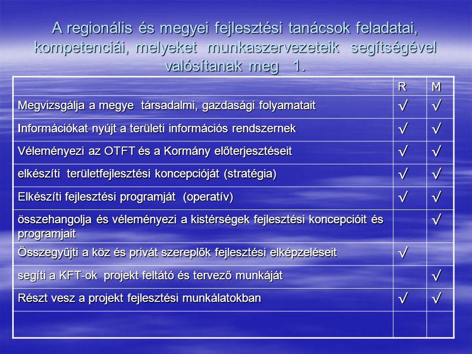 A regionális és megyei fejlesztési tanácsok feladatai, kompetenciái, melyeket munkaszervezeteik segítségével valósítanak meg 1. RM Megvizsgálja a megy