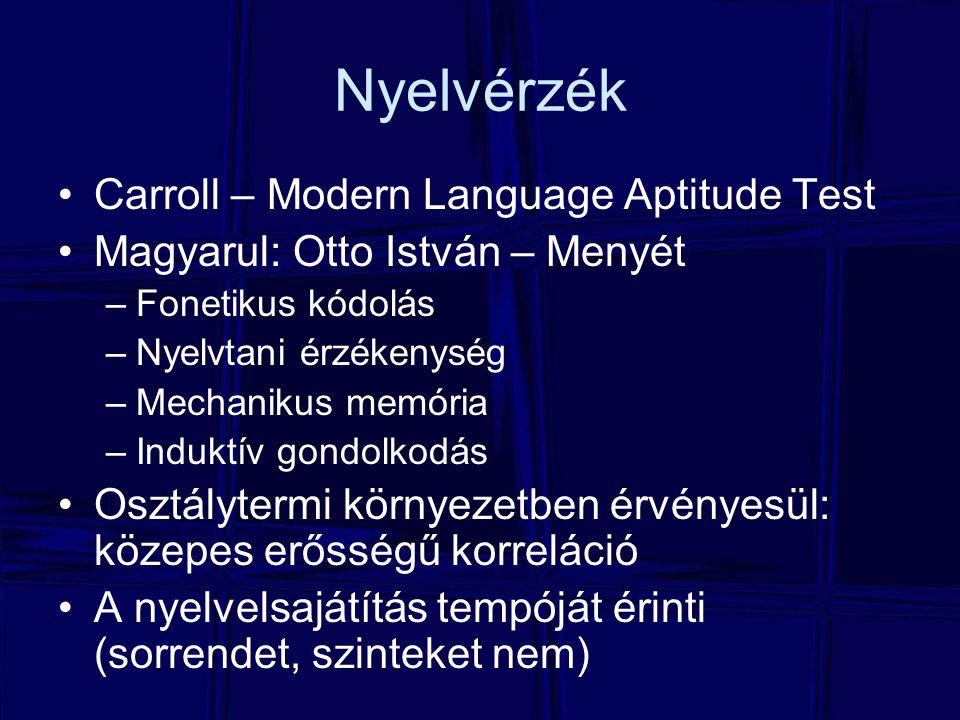 Nyelvérzék Carroll – Modern Language Aptitude Test Magyarul: Otto István – Menyét –Fonetikus kódolás –Nyelvtani érzékenység –Mechanikus memória –Induk