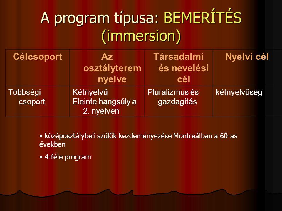 A program típusa: BEMERÍTÉS (immersion) CélcsoportAz osztályterem nyelve Társadalmi és nevelési cél Nyelvi cél Többségi csoport Kétnyelvű Eleinte hangsúly a 2.