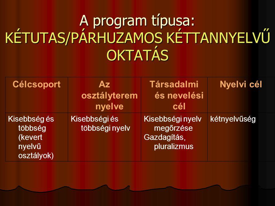 A program típusa: KÉTUTAS/PÁRHUZAMOS KÉTTANNYELVŰ OKTATÁS CélcsoportAz osztályterem nyelve Társadalmi és nevelési cél Nyelvi cél Kisebbség és többség (kevert nyelvű osztályok) Kisebbségi és többségi nyelv Kisebbségi nyelv megőrzése Gazdagítás, pluralizmus kétnyelvűség