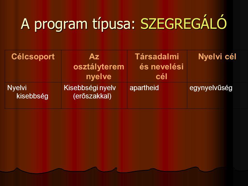 CélcsoportAz osztályterem nyelve Társadalmi és nevelési cél Nyelvi cél Nyelvi kisebbség Kisebbségi nyelv (erőszakkal) apartheidegynyelvűség A program típusa: SZEGREGÁLÓ