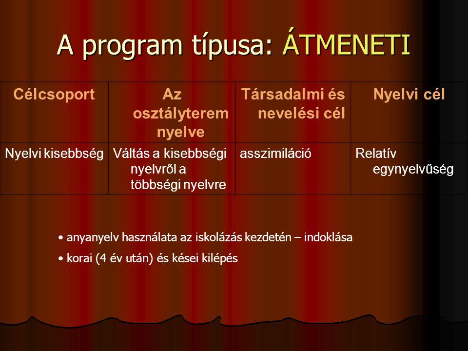 A program típusa: ÁTMENETI CélcsoportAz osztályterem nyelve Társadalmi és nevelési cél Nyelvi cél Nyelvi kisebbségVáltás a kisebbségi nyelvről a többségi nyelvre asszimilációRelatív egynyelvűség anyanyelv használata az iskolázás kezdetén – indoklása korai (4 év után) és kései kilépés