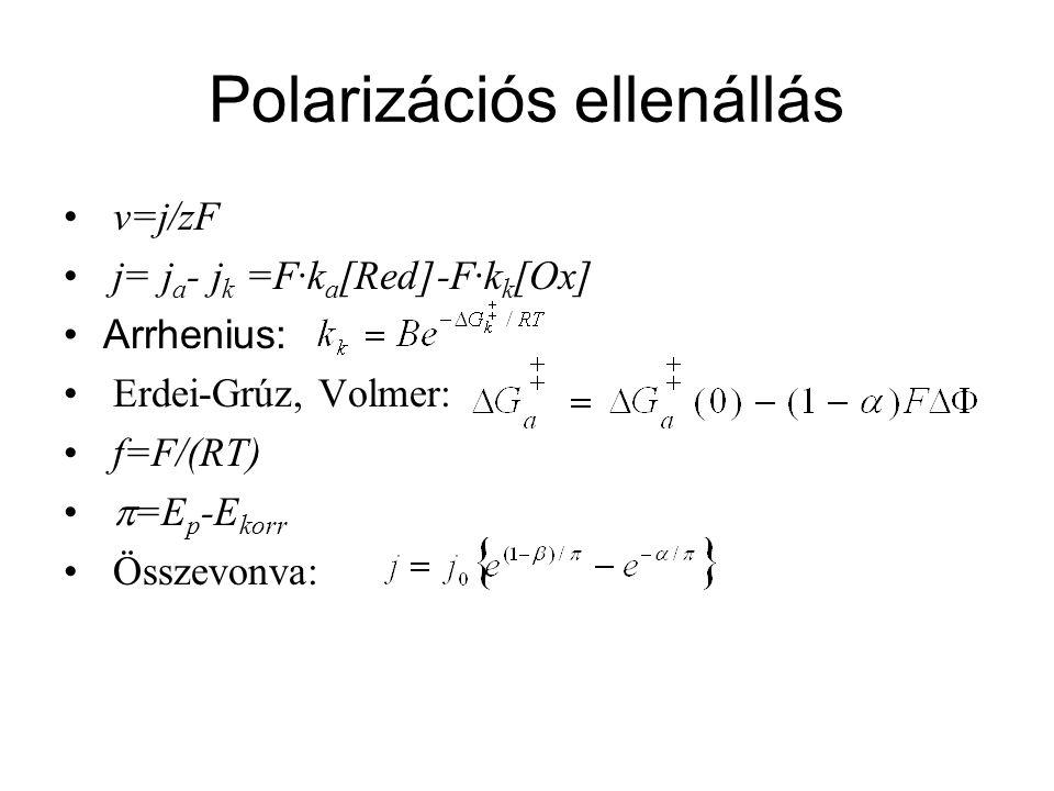 Polarizációs ellenállás v=j/zF j= j a - j k =F·k a [Red]-F·k k [Ox] Arrhenius: Erdei-Grúz, Volmer: f=F/(RT)  =E p -E korr Összevonva:
