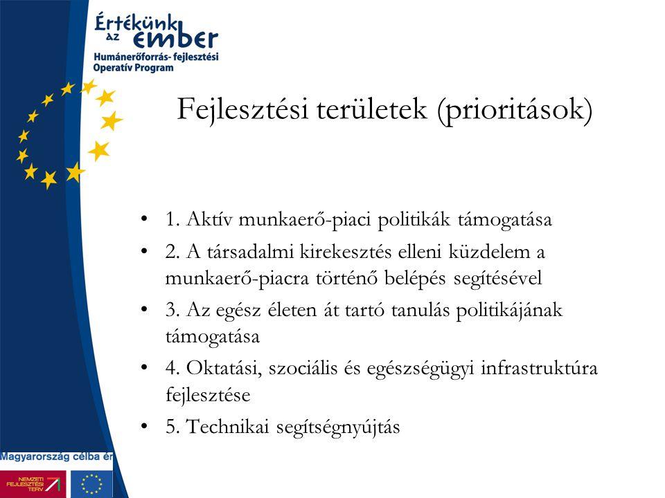 Fejlesztési területek (prioritások) 1.Aktív munkaerő-piaci politikák támogatása 2.