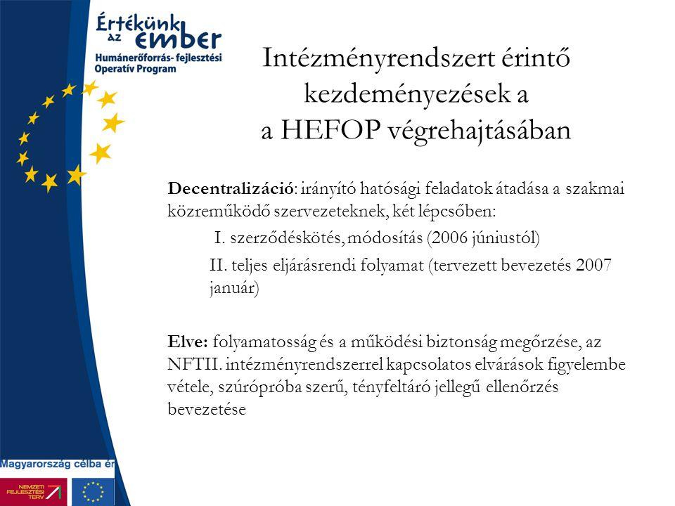 Intézményrendszert érintő kezdeményezések a a HEFOP végrehajtásában Decentralizáció: irányító hatósági feladatok átadása a szakmai közreműködő szervezeteknek, két lépcsőben: I.