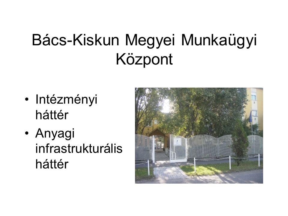 Bács-Kiskun Megyei Munkaügyi Központ Intézményi háttér Anyagi infrastrukturális háttér