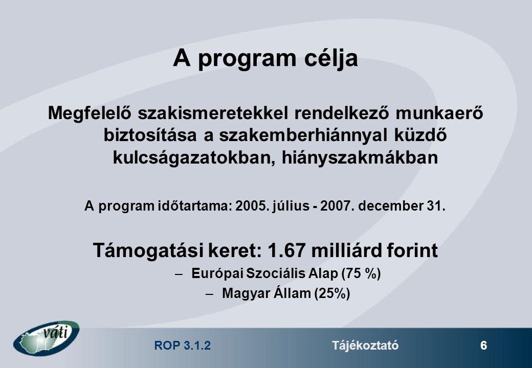 ROP 3.1.2Tájékoztató 6 A program célja Megfelelő szakismeretekkel rendelkező munkaerő biztosítása a szakemberhiánnyal küzdő kulcságazatokban, hiánysza