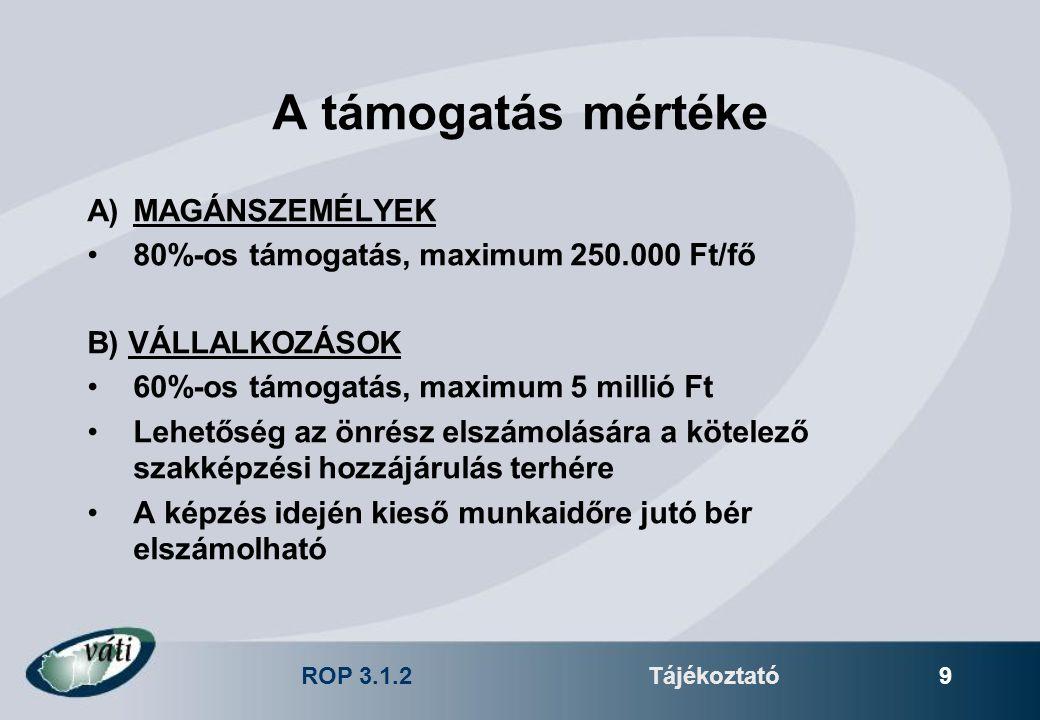 ROP 3.1.2Tájékoztató 9 A támogatás mértéke A)MAGÁNSZEMÉLYEK 80%-os támogatás, maximum 250.000 Ft/fő B) VÁLLALKOZÁSOK 60%-os támogatás, maximum 5 milli