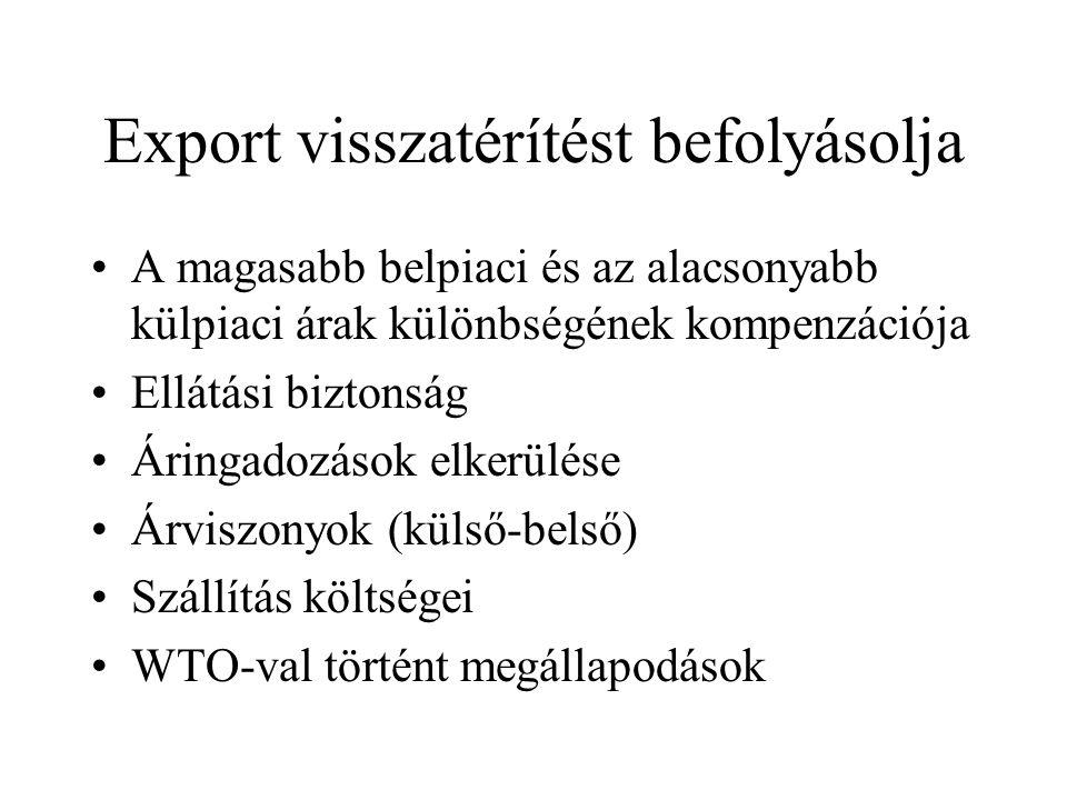Export visszatérítést befolyásolja A magasabb belpiaci és az alacsonyabb külpiaci árak különbségének kompenzációja Ellátási biztonság Áringadozások elkerülése Árviszonyok (külső-belső) Szállítás költségei WTO-val történt megállapodások