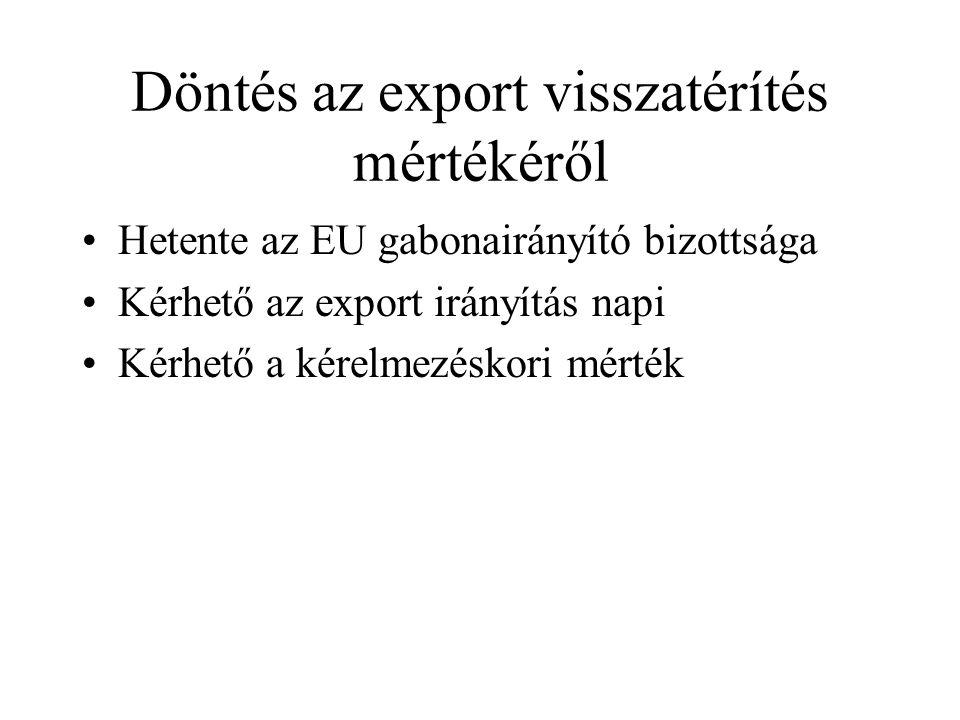 Döntés az export visszatérítés mértékéről Hetente az EU gabonairányító bizottsága Kérhető az export irányítás napi Kérhető a kérelmezéskori mérték