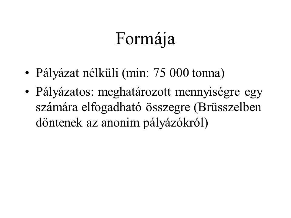 Formája Pályázat nélküli (min: 75 000 tonna) Pályázatos: meghatározott mennyiségre egy számára elfogadható összegre (Brüsszelben döntenek az anonim pályázókról)