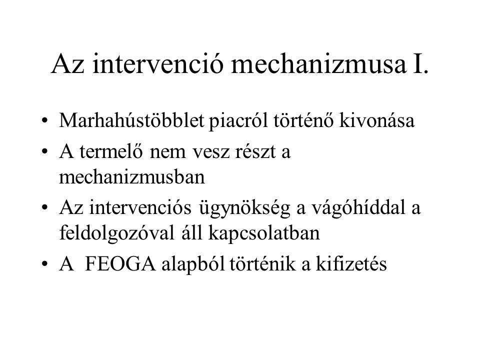 Az intervenció mechanizmusa I. Marhahústöbblet piacról történő kivonása A termelő nem vesz részt a mechanizmusban Az intervenciós ügynökség a vágóhídd