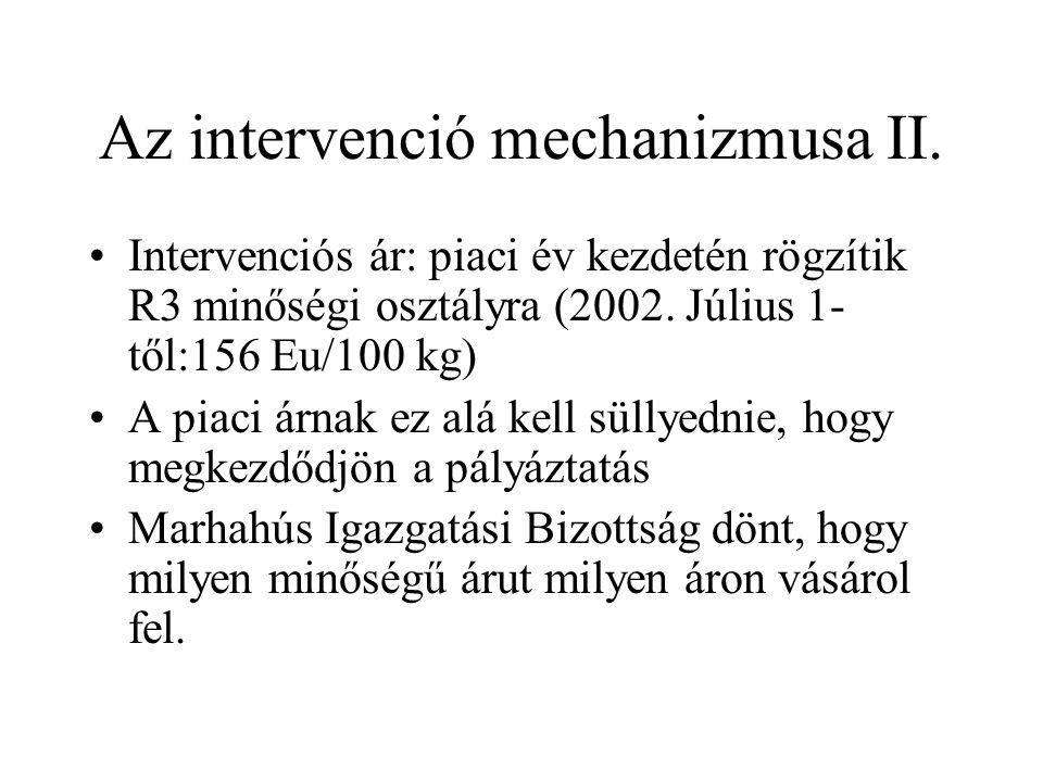 Az intervenció mechanizmusa II. Intervenciós ár: piaci év kezdetén rögzítik R3 minőségi osztályra (2002. Július 1- től:156 Eu/100 kg) A piaci árnak ez