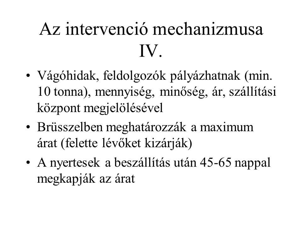 Az intervenció mechanizmusa IV. Vágóhidak, feldolgozók pályázhatnak (min. 10 tonna), mennyiség, minőség, ár, szállítási központ megjelölésével Brüssze