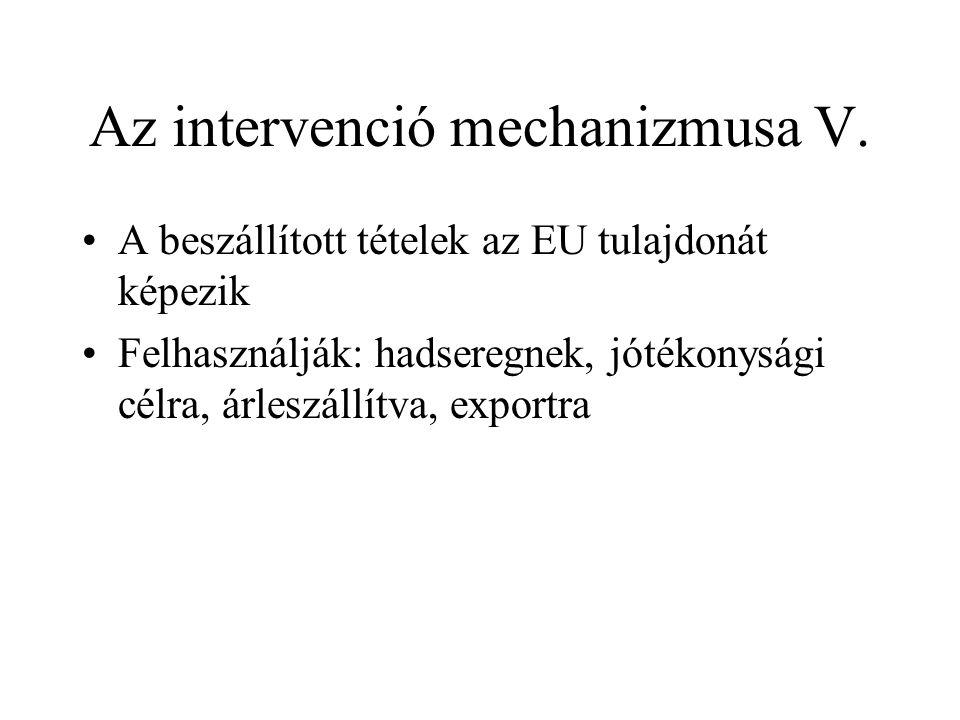 Az intervenció mechanizmusa V. A beszállított tételek az EU tulajdonát képezik Felhasználják: hadseregnek, jótékonysági célra, árleszállítva, exportra