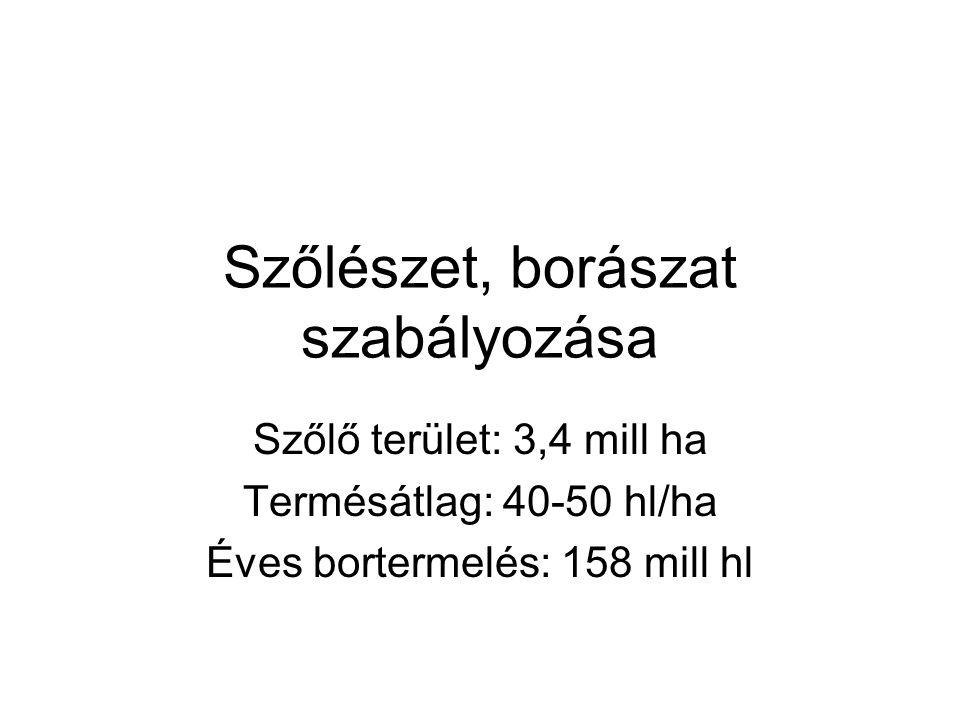 Szőlészet, borászat szabályozása Szőlő terület: 3,4 mill ha Termésátlag: 40-50 hl/ha Éves bortermelés: 158 mill hl