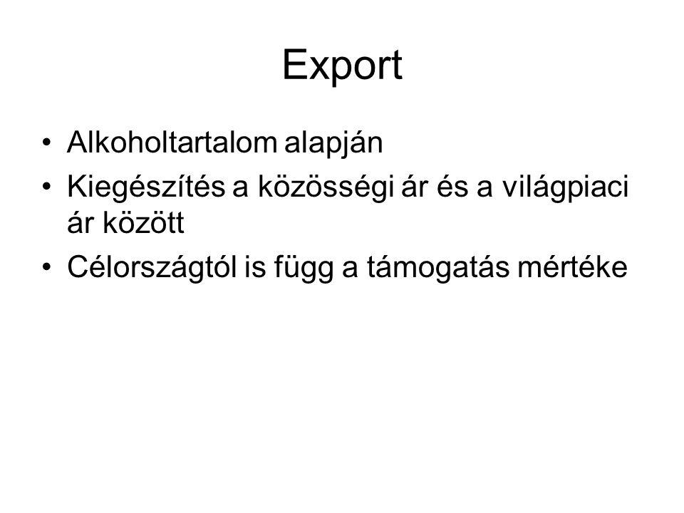 Export Alkoholtartalom alapján Kiegészítés a közösségi ár és a világpiaci ár között Célországtól is függ a támogatás mértéke