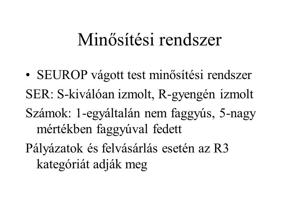 Minősítési rendszer SEUROP vágott test minősítési rendszer SER: S-kiválóan izmolt, R-gyengén izmolt Számok: 1-egyáltalán nem faggyús, 5-nagy mértékben faggyúval fedett Pályázatok és felvásárlás esetén az R3 kategóriát adják meg