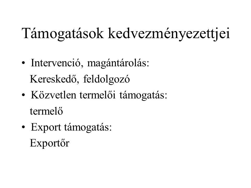 Támogatások kedvezményezettjei Intervenció, magántárolás: Kereskedő, feldolgozó Közvetlen termelői támogatás: termelő Export támogatás: Exportőr