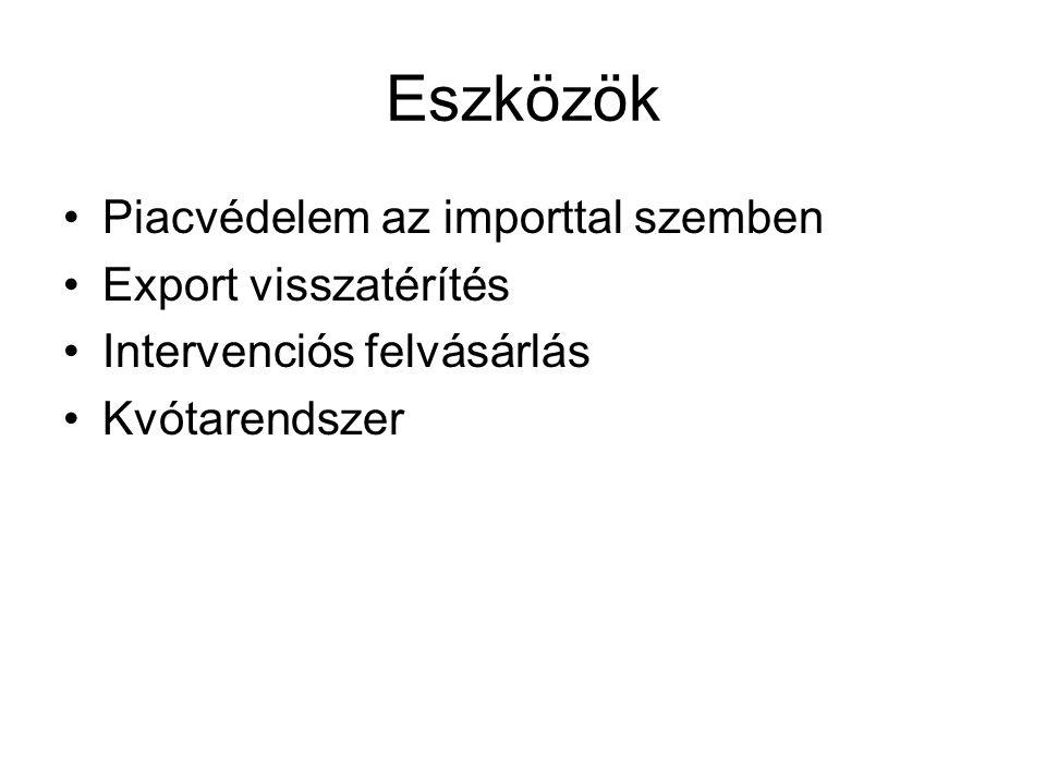 Eszközök Piacvédelem az importtal szemben Export visszatérítés Intervenciós felvásárlás Kvótarendszer