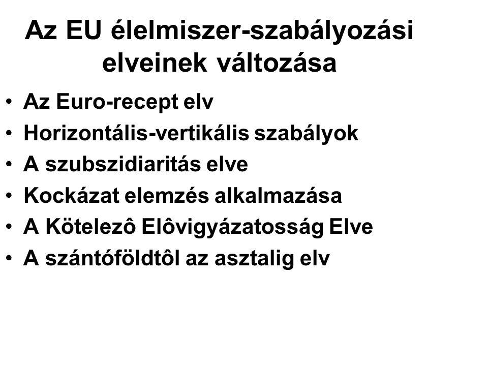 Az EU élelmiszer-szabályozási elveinek változása Az Euro-recept elv Horizontális-vertikális szabályok A szubszidiaritás elve Kockázat elemzés alkalmazása A Kötelezô Elôvigyázatosság Elve A szántóföldtôl az asztalig elv