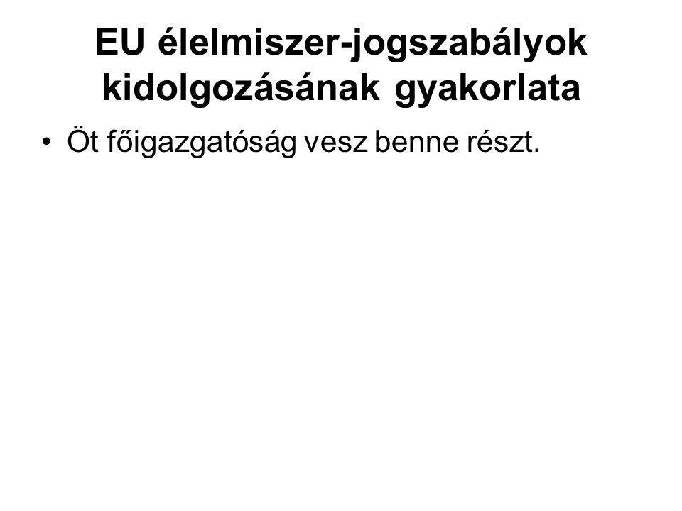 EU élelmiszer-jogszabályok kidolgozásának gyakorlata Öt főigazgatóság vesz benne részt.