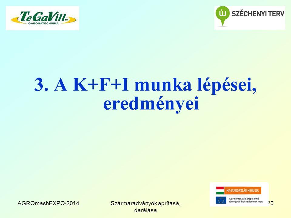 AGROmashEXPO-2014Szármaradványok aprítása, darálása 20 3. A K+F+I munka lépései, eredményei