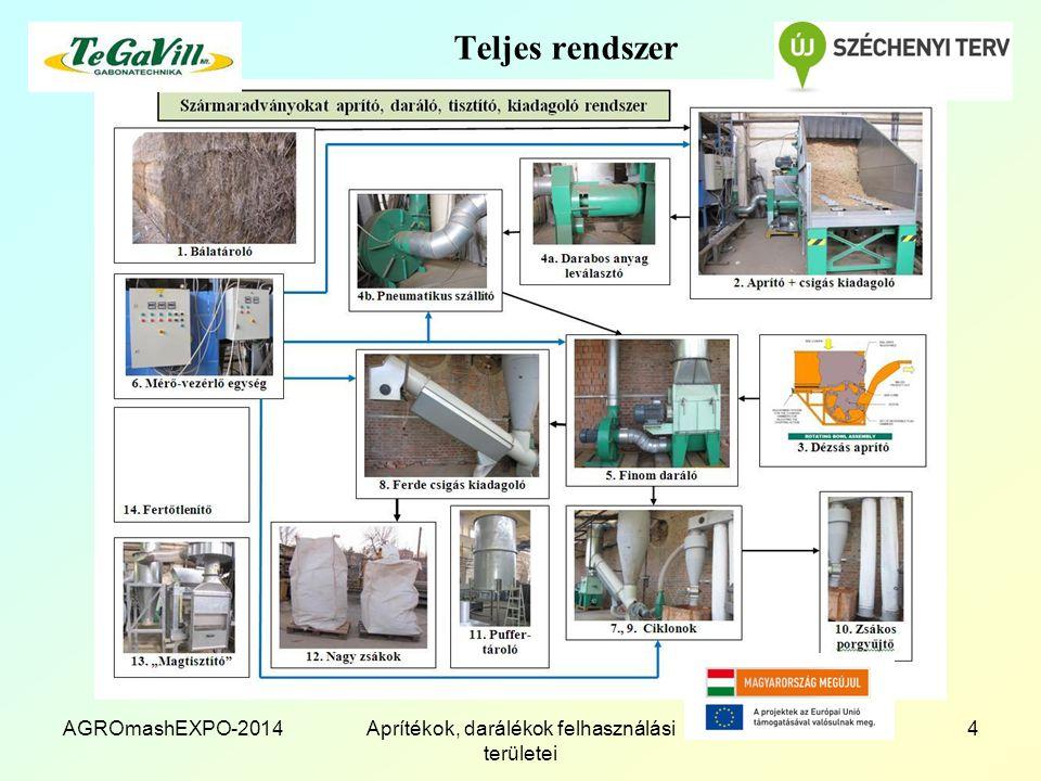 Teljes rendszer AGROmashEXPO-2014Aprítékok, darálékok felhasználási területei 4