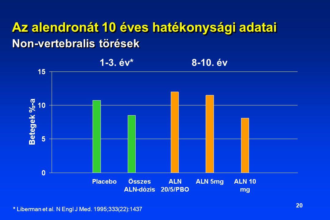 20 * Liberman et al.N Engl J Med. 1995;333(22):1437 1-3.