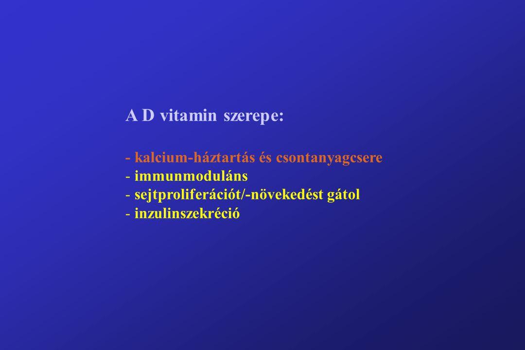 A D vitamin szerepe: - kalcium-háztartás és csontanyagcsere - immunmoduláns - sejtproliferációt/-növekedést gátol - inzulinszekréció