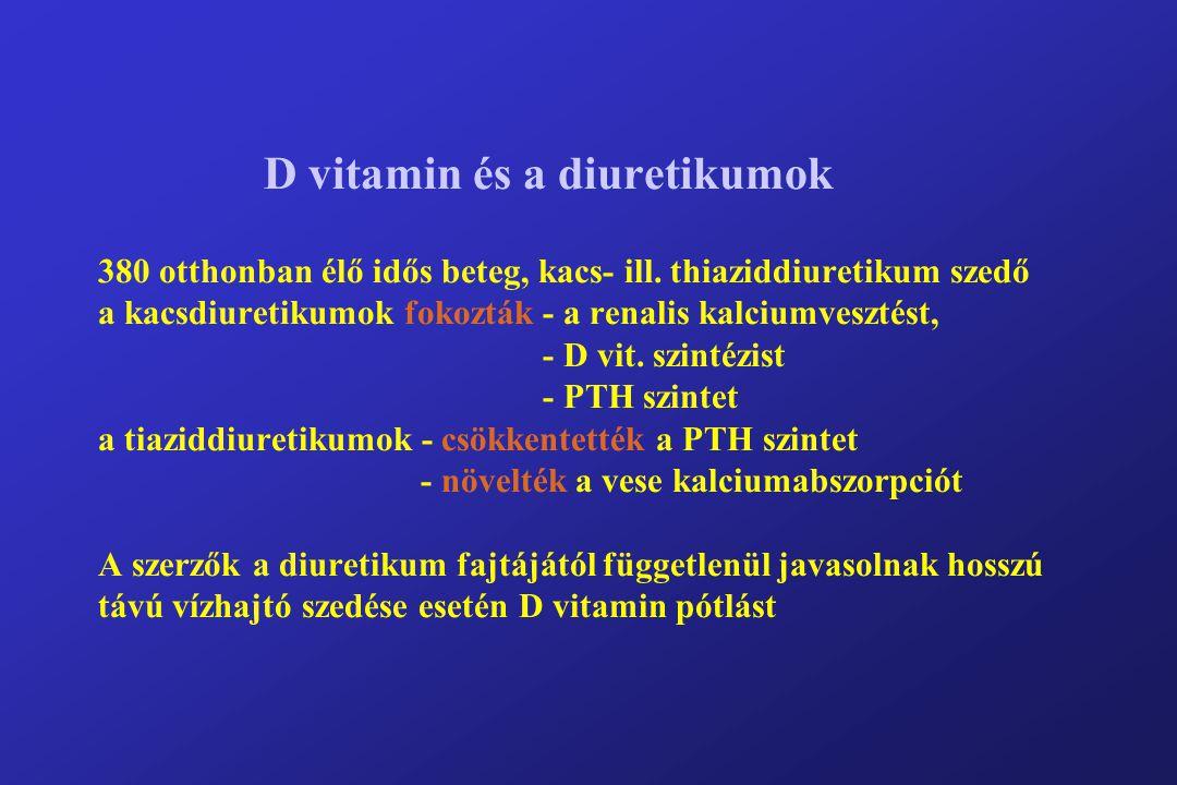D vitamin és a diuretikumok 380 otthonban élő idős beteg, kacs- ill.