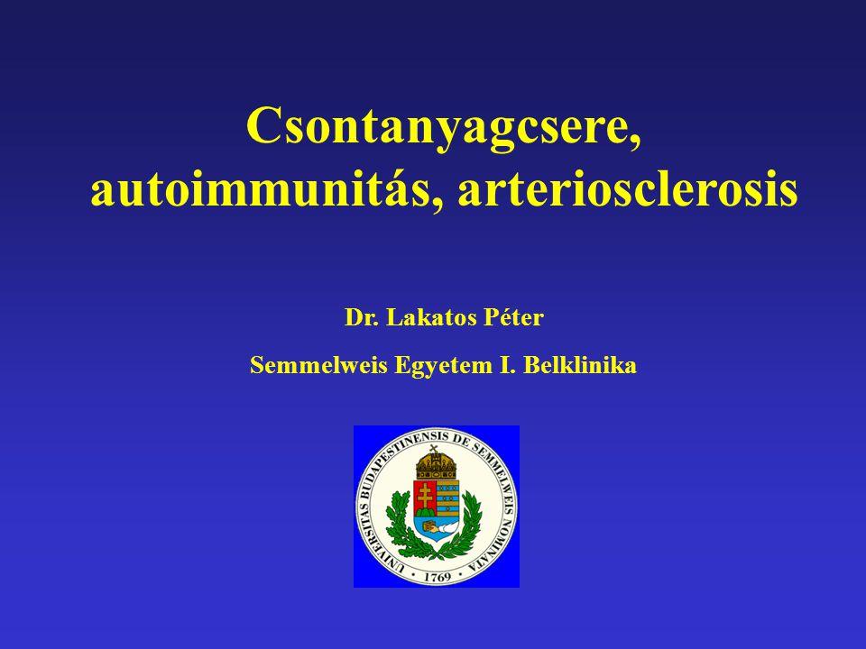 Csontanyagcsere, autoimmunitás, arteriosclerosis Dr. Lakatos Péter Semmelweis Egyetem I. Belklinika