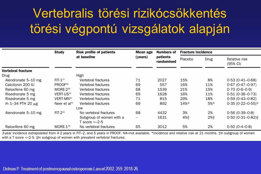 Vertebralis törési rizikócsökkentés törési végpontú vizsgálatok alapján Delmas P.