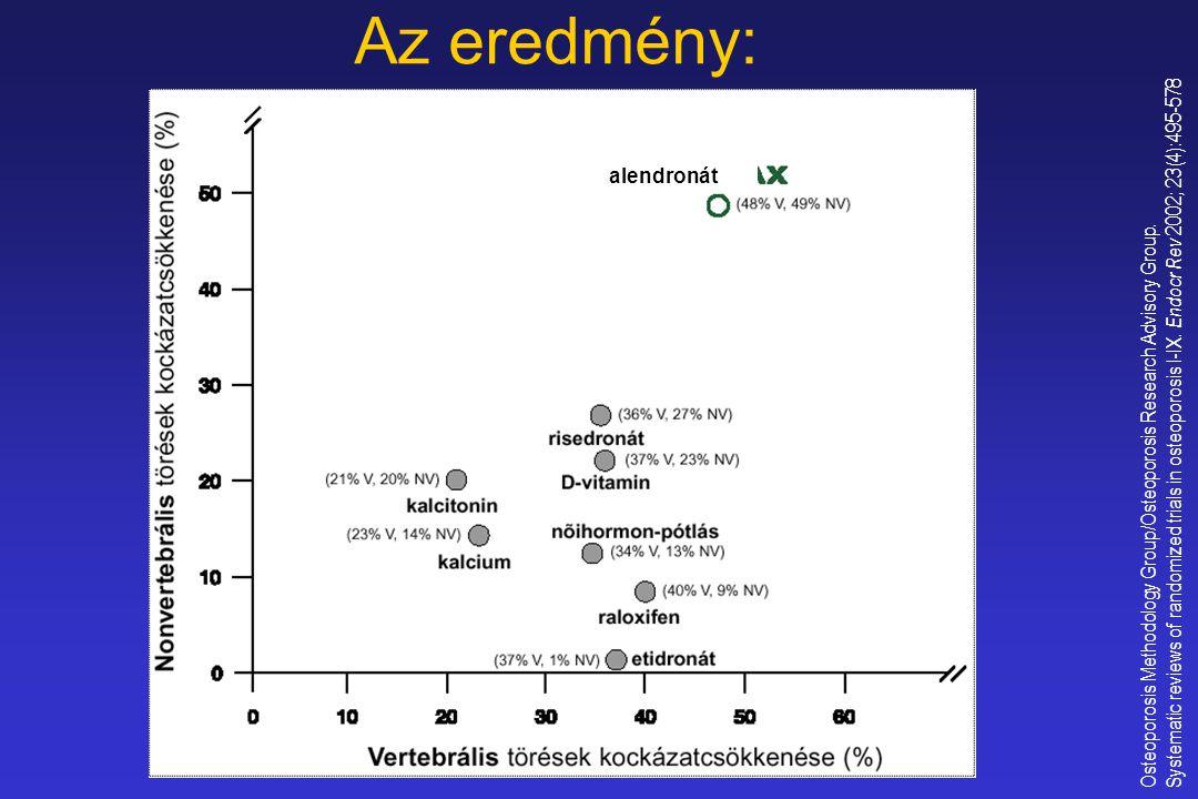 Összehasonlítás NNT alapon - OMG/ORAG 2002 Osteoporosis Methodology Group/Osteoporosis Research Advisory Group.