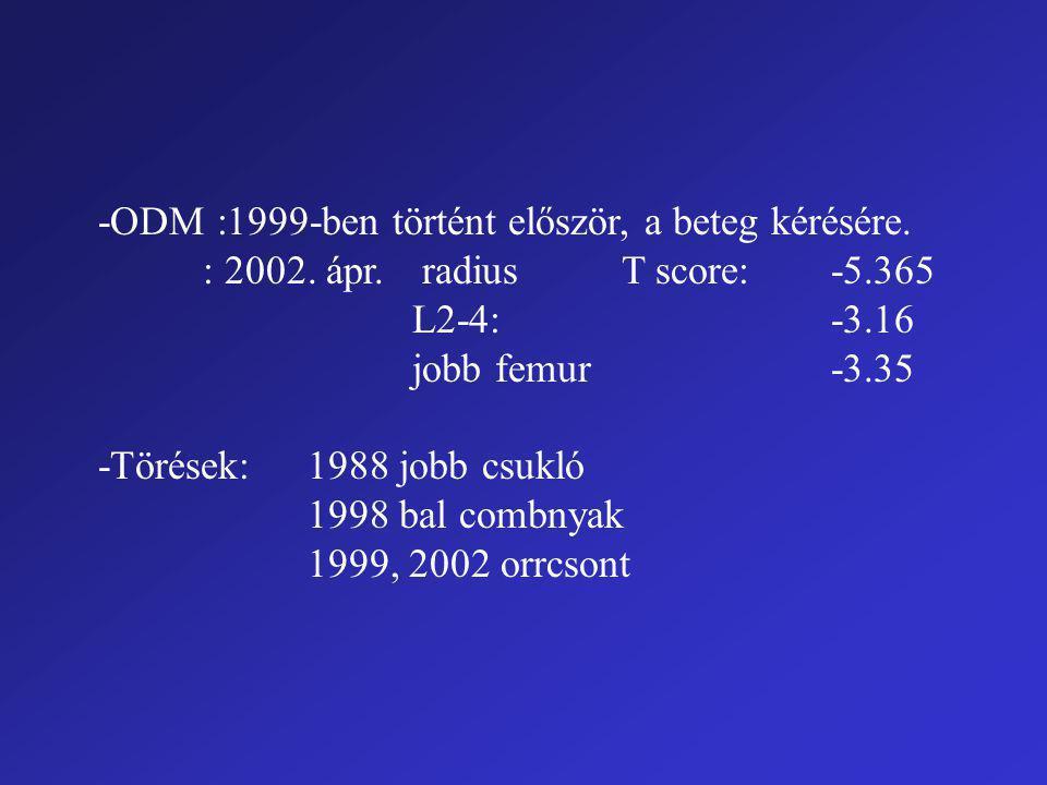 -ODM :1999-ben történt először, a beteg kérésére. : 2002.