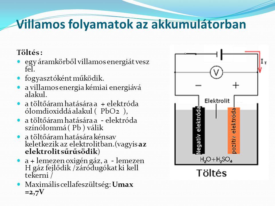 Villamos folyamatok az akkumulátorban Töltés : egy áramkörből villamos energiát vesz fel. fogyasztóként működik. a villamos energia kémiai energiává a