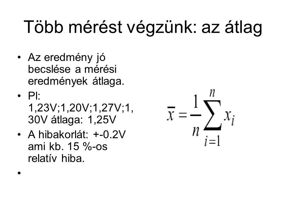 Több mérést végzünk: az átlag Az eredmény jó becslése a mérési eredmények átlaga. Pl: 1,23V;1,20V;1,27V;1, 30V átlaga: 1,25V A hibakorlát: +-0.2V ami