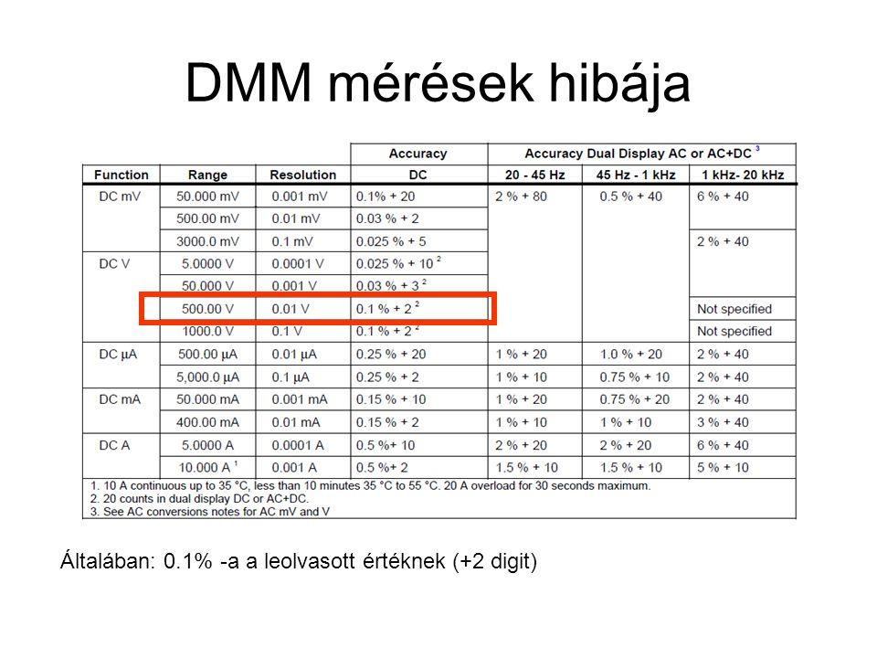 Fluke DMM Display Tegyük fel hogy DC, 500V méréshatár: Leolvasott érték: 245.82 Mérési hiba: 0,1% a kézikönyvből +2 digit Ez un.
