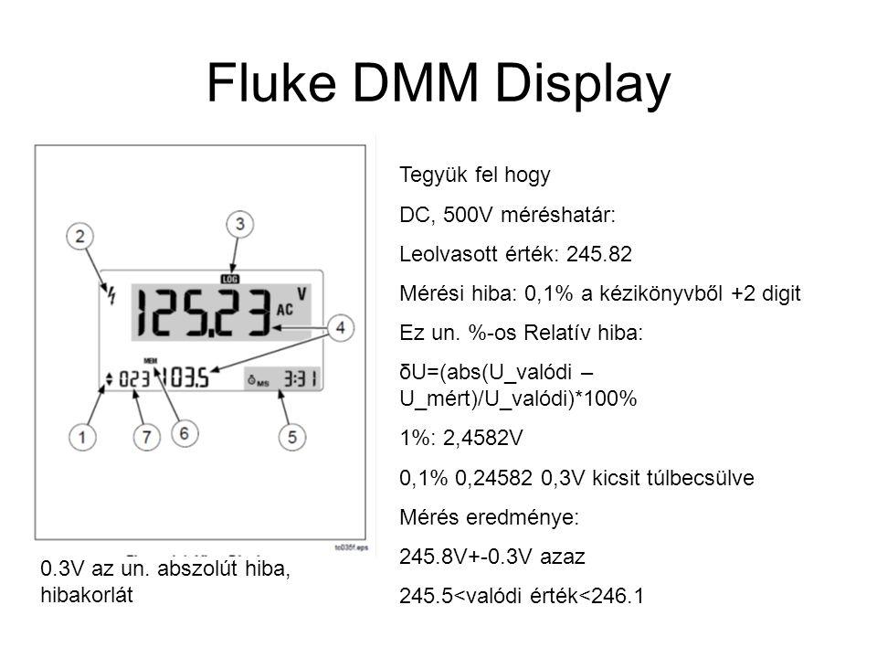 Fluke DMM Display Tegyük fel hogy DC, 500V méréshatár: Leolvasott érték: 245.82 Mérési hiba: 0,1% a kézikönyvből +2 digit Ez un. %-os Relatív hiba: δU