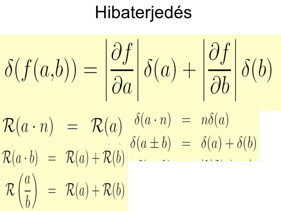 A Gauss eloszlás A véletlenszerű hibák eloszlása