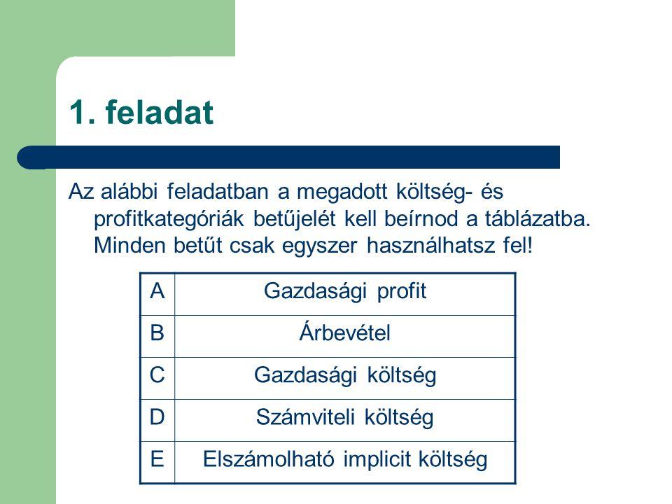 1. feladat Az alábbi feladatban a megadott költség- és profitkategóriák betűjelét kell beírnod a táblázatba. Minden betűt csak egyszer használhatsz fe