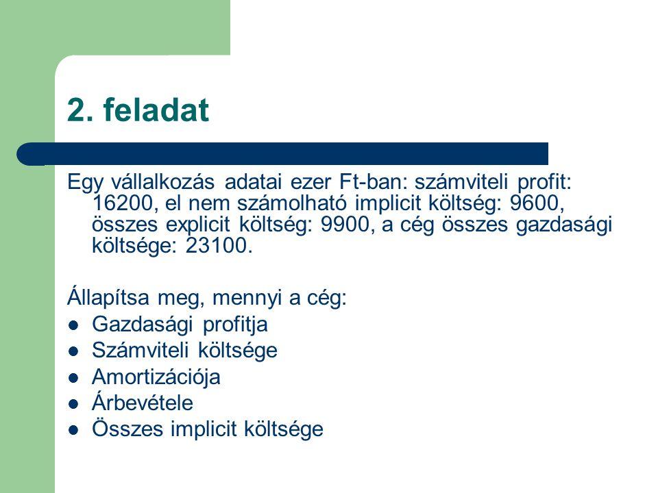 2. feladat Egy vállalkozás adatai ezer Ft-ban: számviteli profit: 16200, el nem számolható implicit költség: 9600, összes explicit költség: 9900, a cé