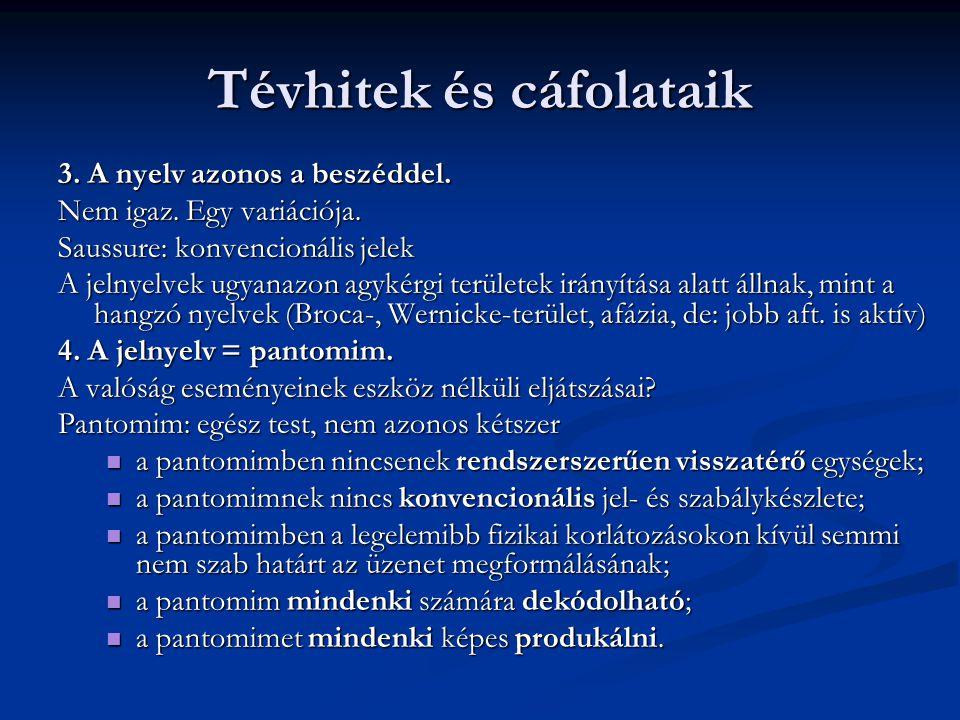 Tévhitek és cáfolataik 3. A nyelv azonos a beszéddel. Nem igaz. Egy variációja. Saussure: konvencionális jelek A jelnyelvek ugyanazon agykérgi terület