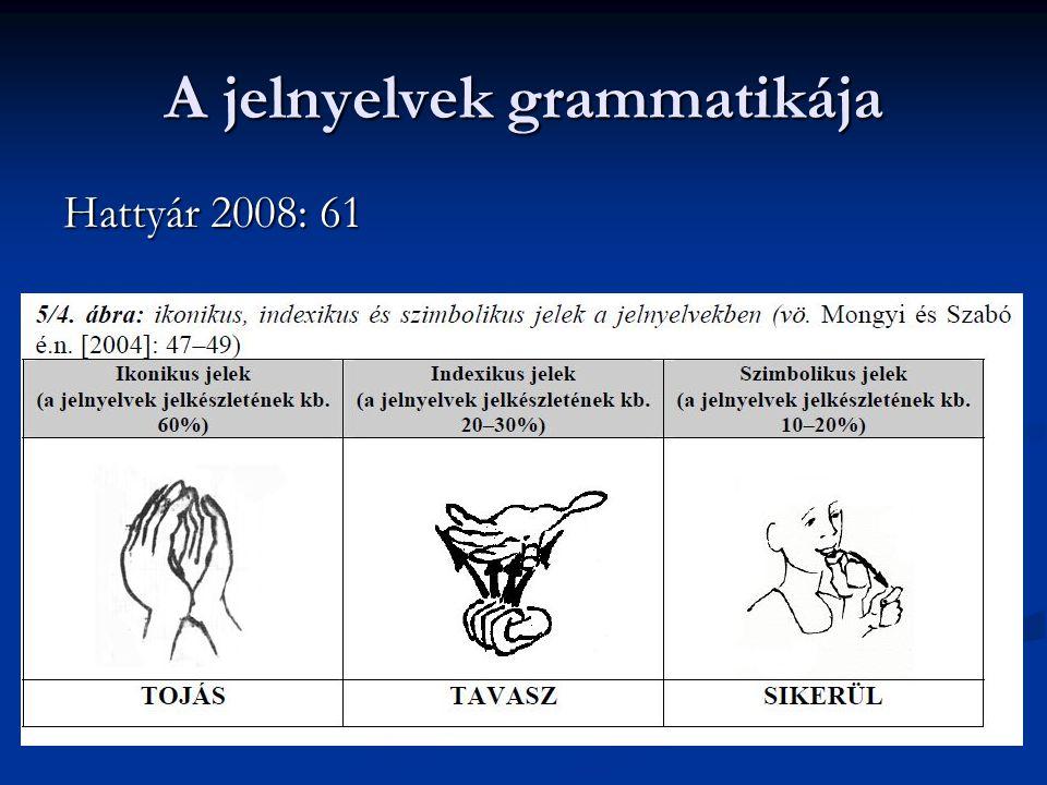A jelnyelvek grammatikája Hattyár 2008: 61