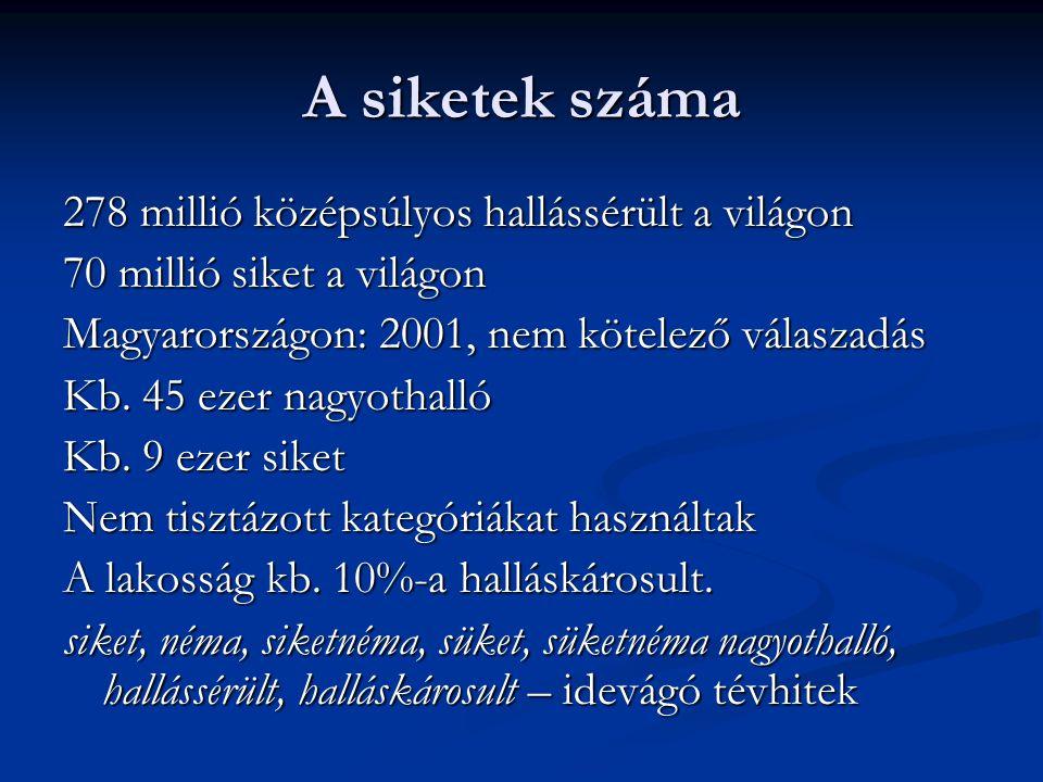 A siketek száma 278 millió középsúlyos hallássérült a világon 70 millió siket a világon Magyarországon: 2001, nem kötelező válaszadás Kb. 45 ezer nagy