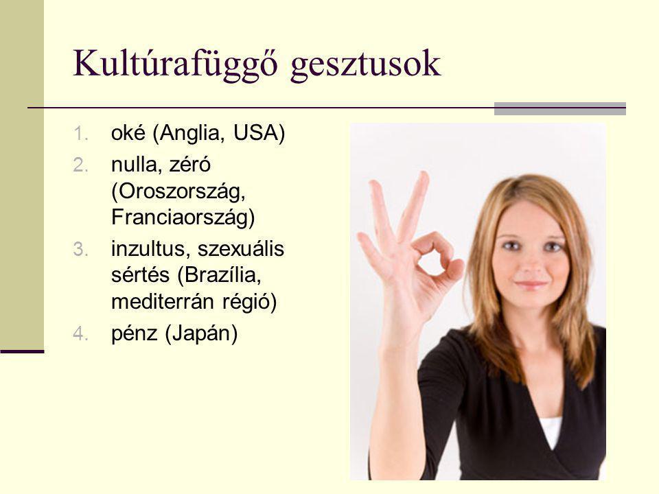 Kultúrafüggő gesztusok 1. oké (Anglia, USA) 2. nulla, zéró (Oroszország, Franciaország) 3. inzultus, szexuális sértés (Brazília, mediterrán régió) 4.